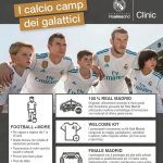 CAMPUS REAL MADRID
